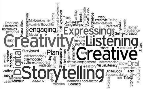 storytelling wordle